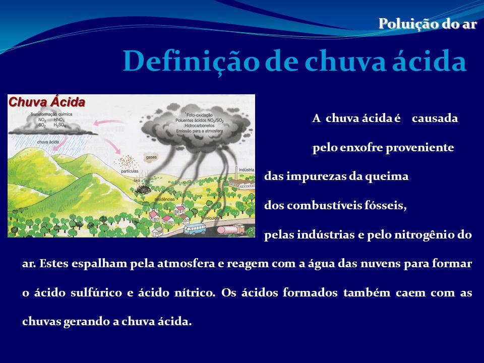 Conseqüências da chuva ácida Poluição do ar 1.Saúde: a chuva ácida libera metais tóxicos que estavam no solo.