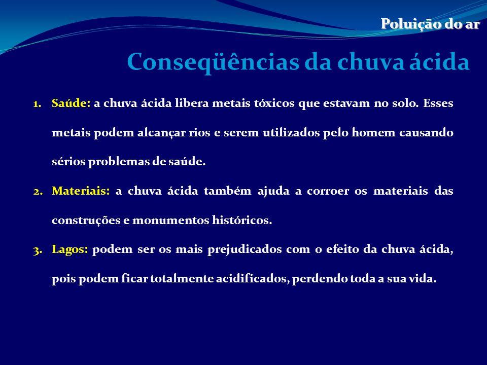 Conseqüências da chuva ácida Poluição do ar 4.