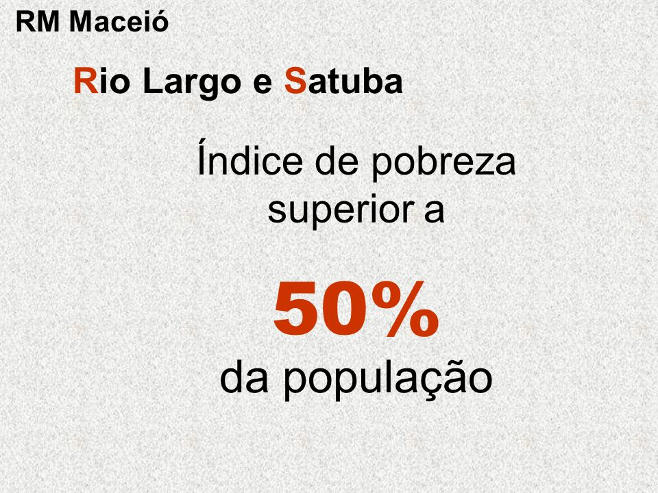 Índice de pobreza superior a 50% da população Rio Largo e Satuba RM Maceió