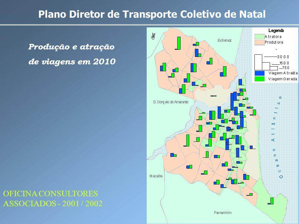 Plano Diretor de Transporte Coletivo de Natal Produção e atração de viagens em 2010 OFICINA CONSULTORES ASSOCIADOS - 2001 / 2002