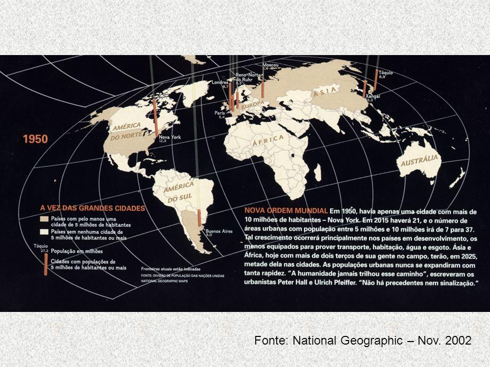 Fonte: National Geographic – Nov. 2002