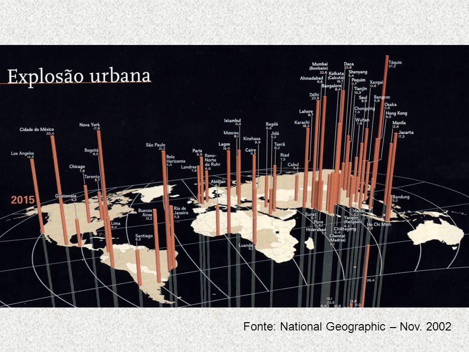 Desde que surgiram, há 5.000 anos, as cidades têm sido o centro do mundo.