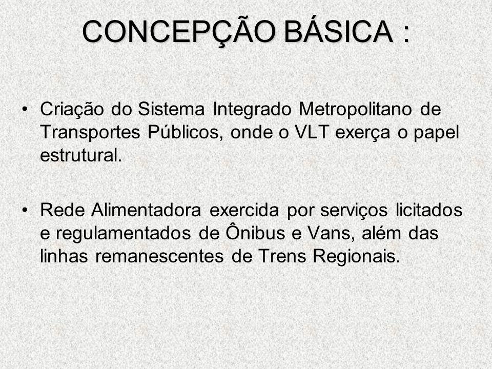 CONCEPÇÃO BÁSICA : Criação do Sistema Integrado Metropolitano de Transportes Públicos, onde o VLT exerça o papel estrutural. Rede Alimentadora exercid