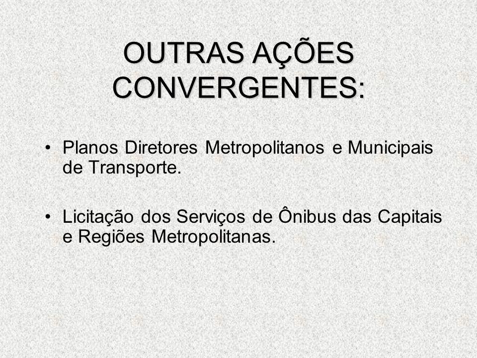 OUTRAS AÇÕES CONVERGENTES: Planos Diretores Metropolitanos e Municipais de Transporte. Licitação dos Serviços de Ônibus das Capitais e Regiões Metropo