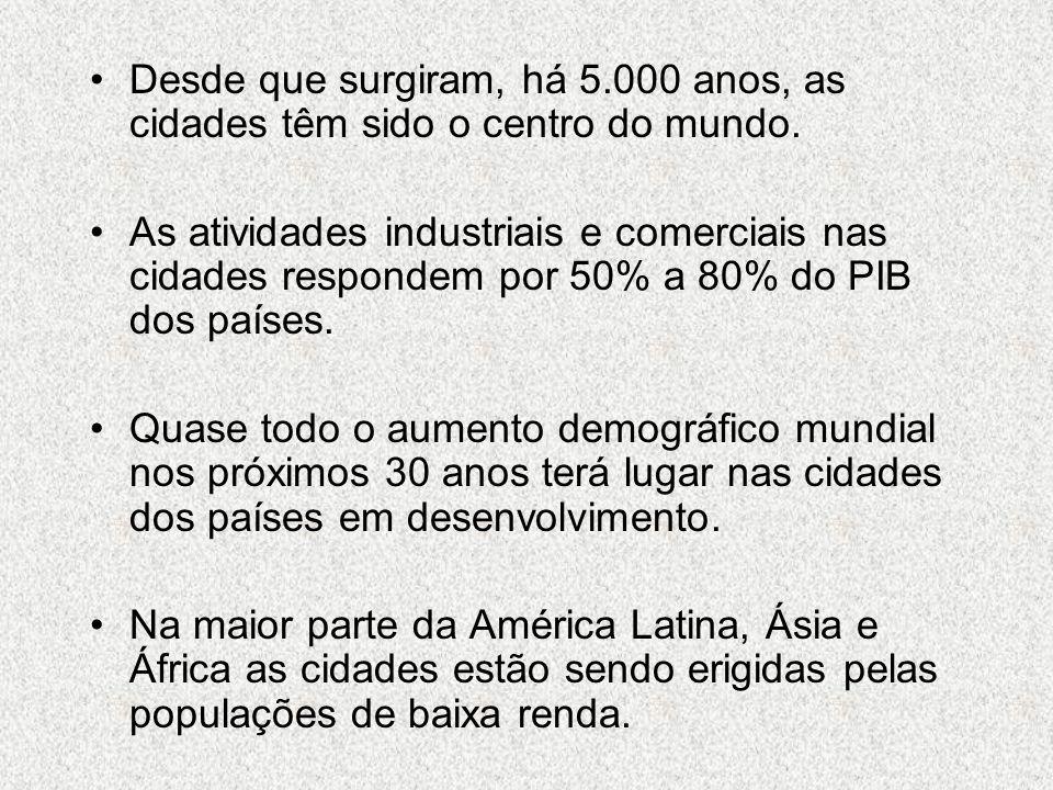 Percentual de Pobres Parnamirim Extremoz Ceará-Mirim Natal 31,9% 51,3% 63% 28,7% De 1991 a 2000 Natal