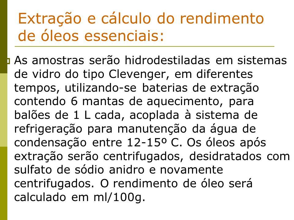 Extração e cálculo do rendimento de óleos essenciais: As amostras serão hidrodestiladas em sistemas de vidro do tipo Clevenger, em diferentes tempos,