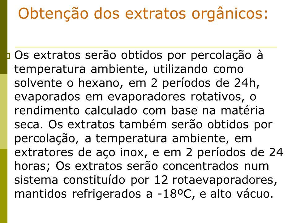 Obtenção dos extratos orgânicos: Os extratos serão obtidos por percolação à temperatura ambiente, utilizando como solvente o hexano, em 2 períodos de 24h, evaporados em evaporadores rotativos, o rendimento calculado com base na matéria seca.