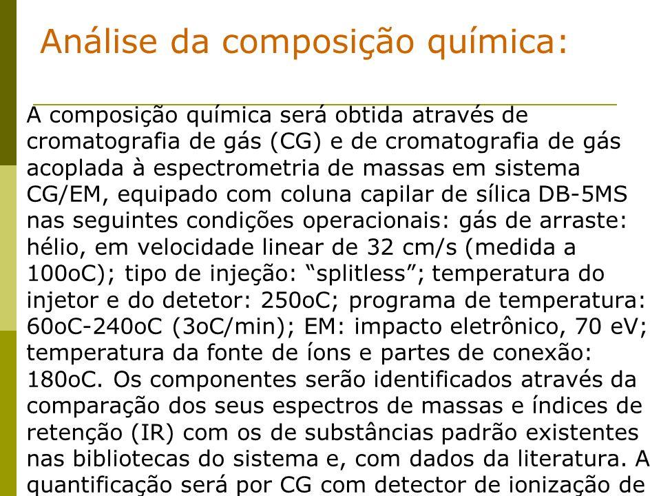 Análise da composição química: A composição química será obtida através de cromatografia de gás (CG) e de cromatografia de gás acoplada à espectrometria de massas em sistema CG/EM, equipado com coluna capilar de sílica DB-5MS nas seguintes condições operacionais: gás de arraste: hélio, em velocidade linear de 32 cm/s (medida a 100oC); tipo de injeção: splitless; temperatura do injetor e do detetor: 250oC; programa de temperatura: 60oC-240oC (3oC/min); EM: impacto eletrônico, 70 eV; temperatura da fonte de íons e partes de conexão: 180oC.
