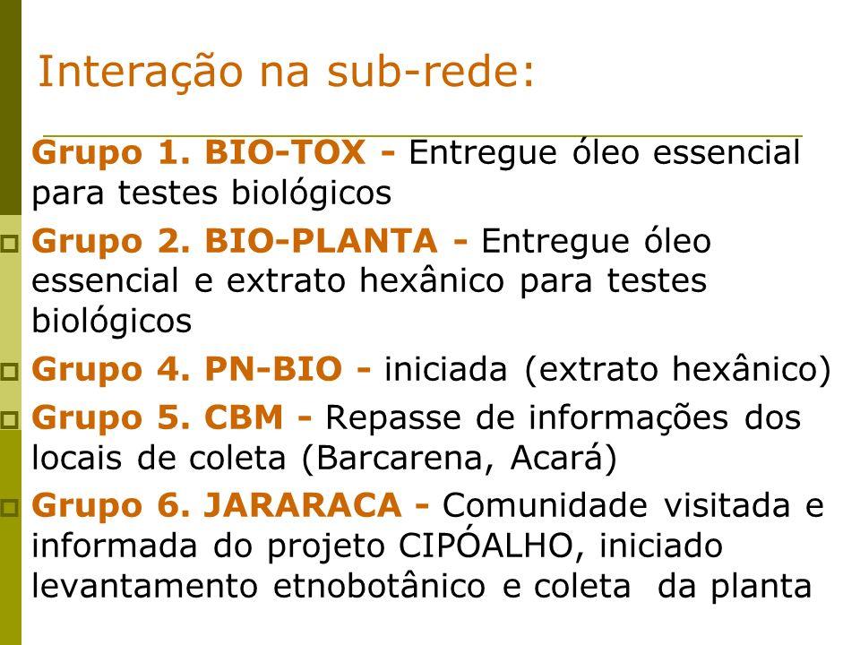 Interação na sub-rede: Grupo 1. BIO-TOX - Entregue óleo essencial para testes biológicos Grupo 2. BIO-PLANTA - Entregue óleo essencial e extrato hexân