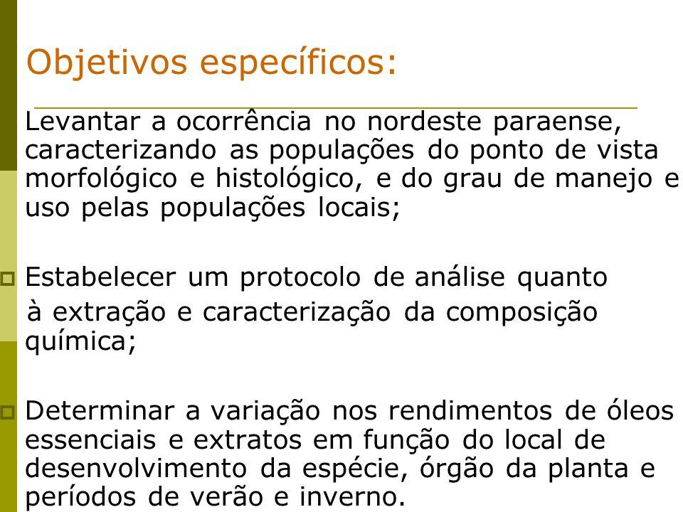 Objetivos específicos: Levantar a ocorrência no nordeste paraense, caracterizando as populações do ponto de vista morfológico e histológico, e do grau