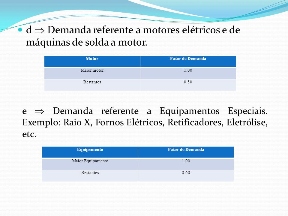 d Demanda referente a motores elétricos e de máquinas de solda a motor. MotorFator de Demanda Maior motor1.00 Restantes0.50 e Demanda referente a Equi