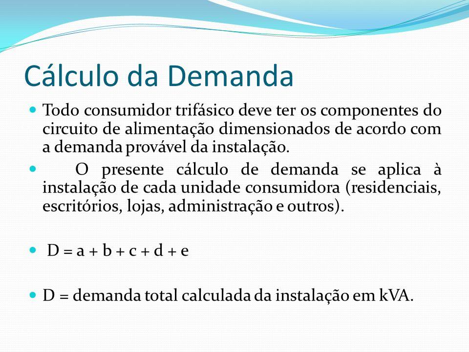 Cálculo da Demanda Todo consumidor trifásico deve ter os componentes do circuito de alimentação dimensionados de acordo com a demanda provável da inst