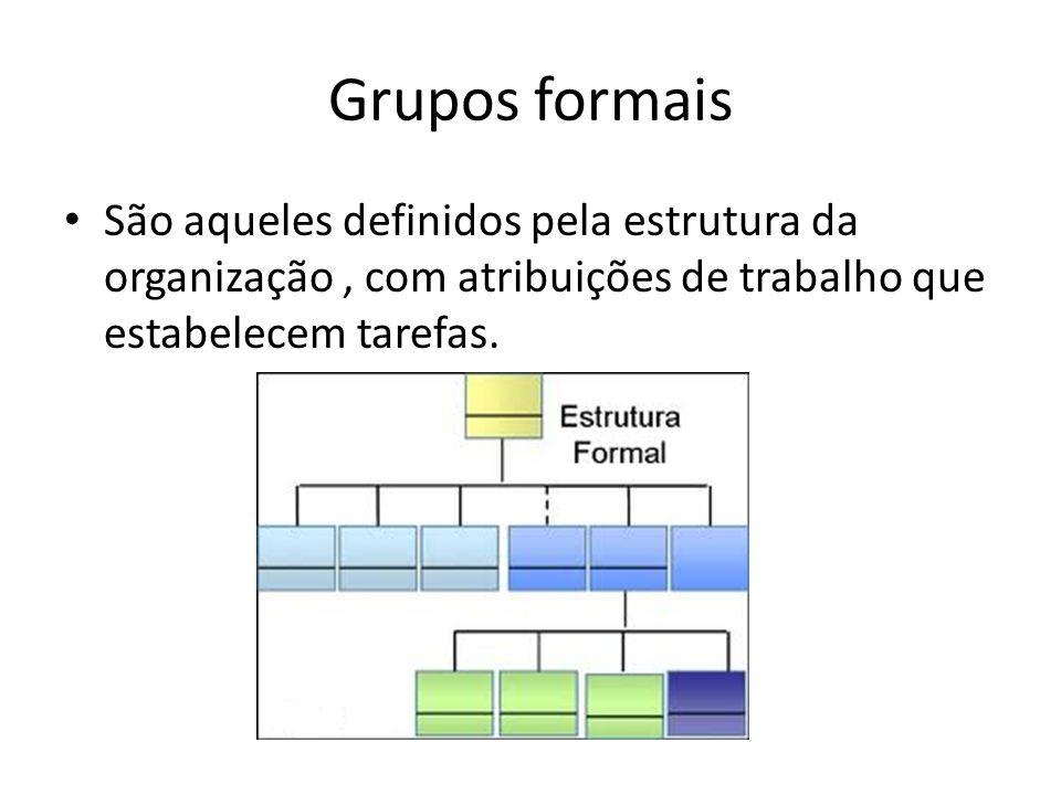 Grupos formais São aqueles definidos pela estrutura da organização, com atribuições de trabalho que estabelecem tarefas.