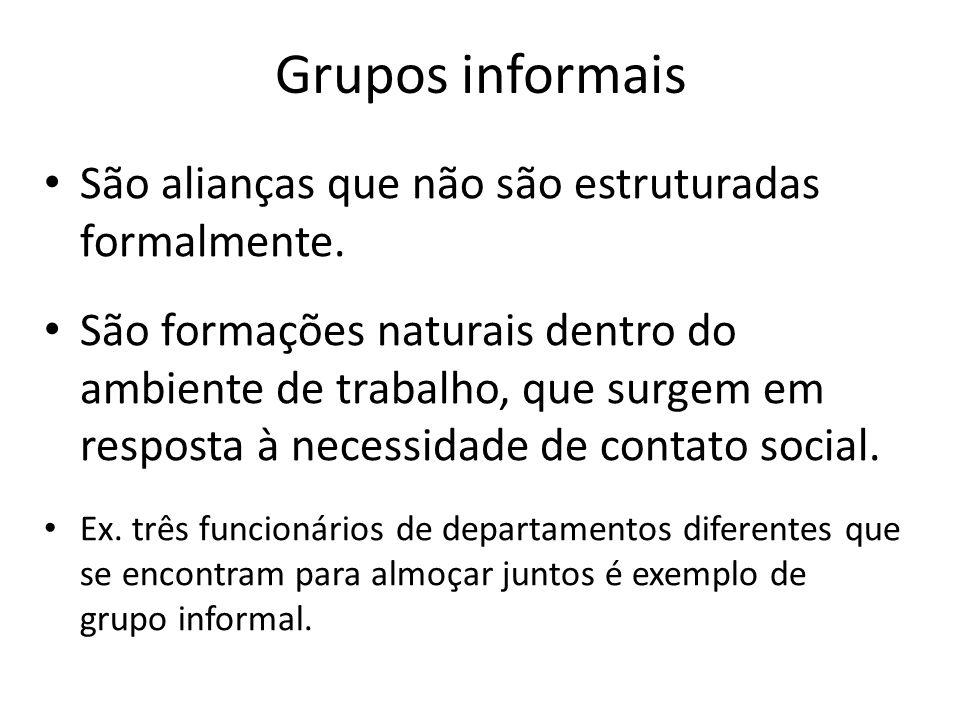 Grupos informais São alianças que não são estruturadas formalmente. São formações naturais dentro do ambiente de trabalho, que surgem em resposta à ne