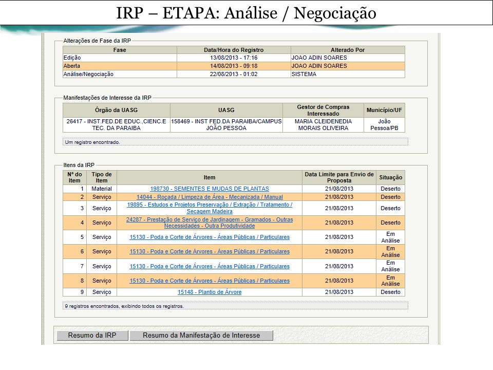 IRP – ETAPA: Análise / Negociação
