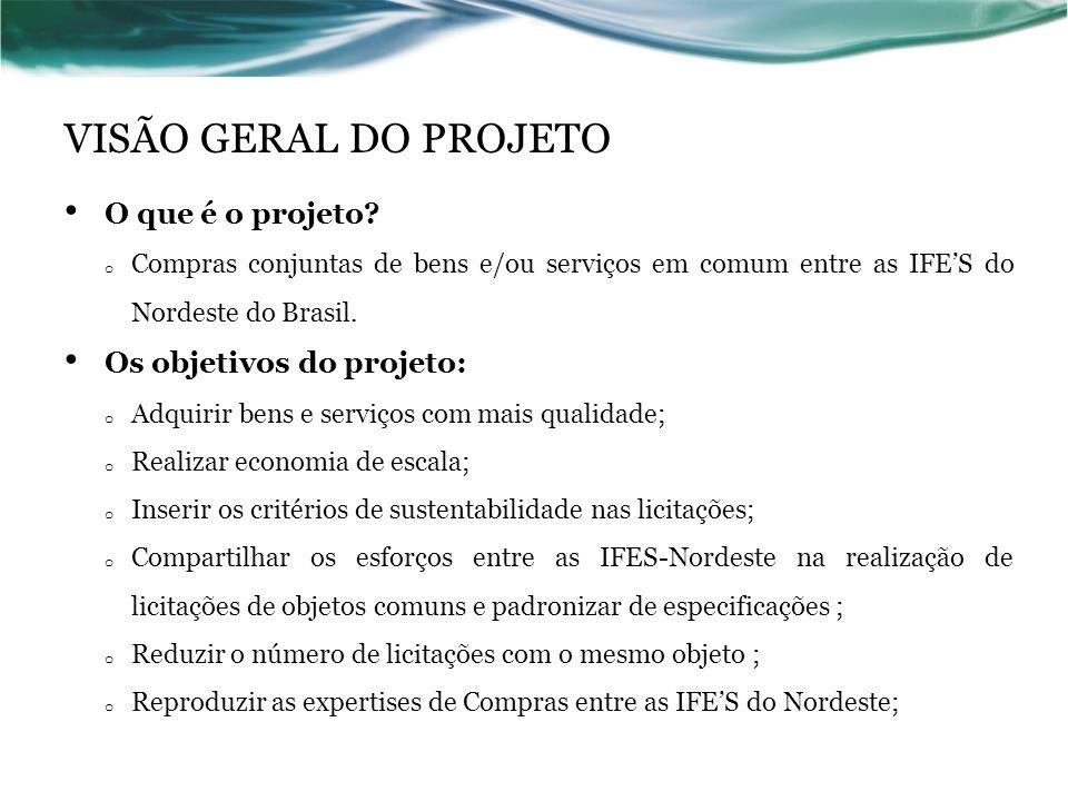 VISÃO GERAL DO PROJETO O que é o projeto? o Compras conjuntas de bens e/ou serviços em comum entre as IFES do Nordeste do Brasil. Os objetivos do proj