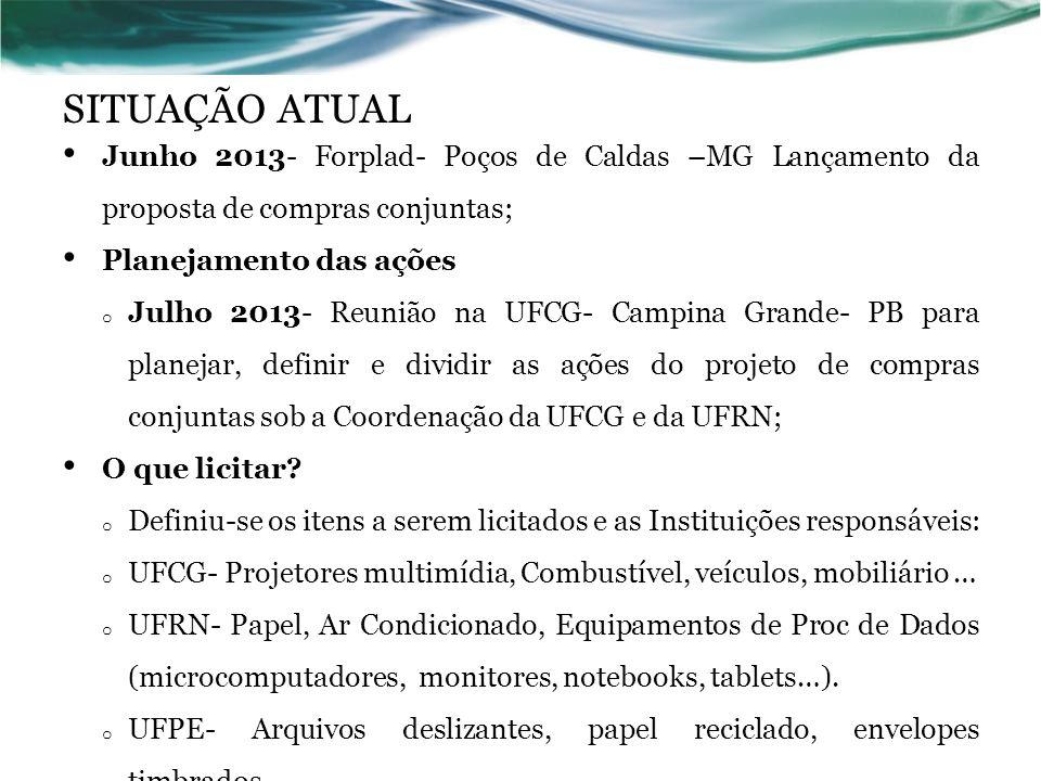 SITUAÇÃO ATUAL Junho 2013- Forplad- Poços de Caldas –MG Lançamento da proposta de compras conjuntas; Planejamento das ações o Julho 2013- Reunião na U