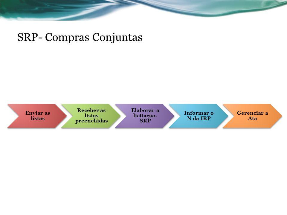 SRP- Compras Conjuntas Enviar as listas Receber as listas preenchidas Elaborar a licitaçāo- SRP Informar o N da IRP Gerenciar a Ata