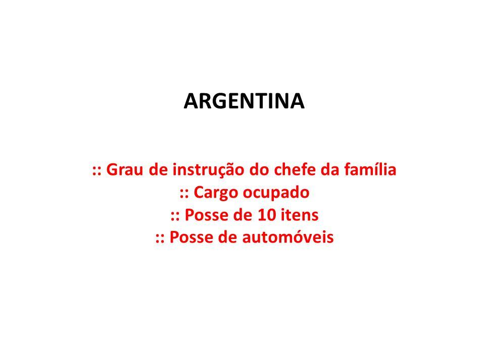 ARGENTINA :: Grau de instrução do chefe da família :: Cargo ocupado :: Posse de 10 itens :: Posse de automóveis