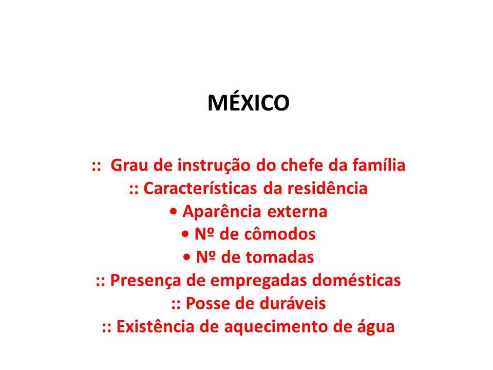 MÉXICO :: Grau de instrução do chefe da família :: Características da residência Aparência externa Nº de cômodos Nº de tomadas :: Presença de empregad