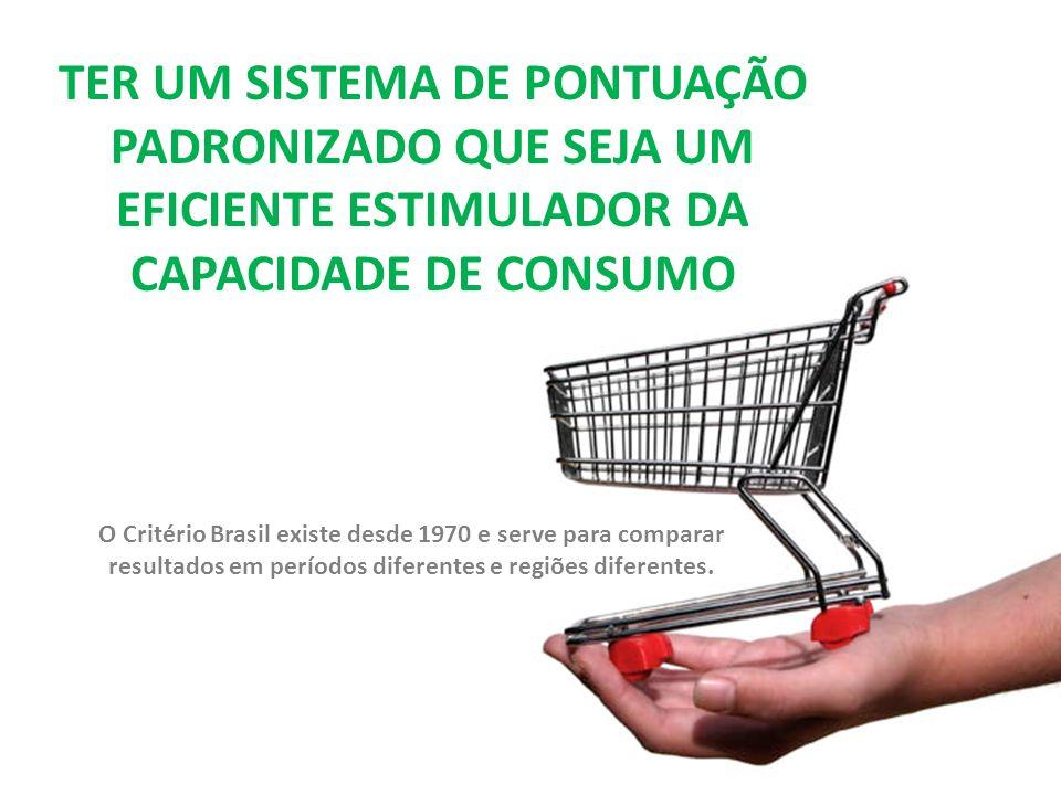 TER UM SISTEMA DE PONTUAÇÃO PADRONIZADO QUE SEJA UM EFICIENTE ESTIMULADOR DA CAPACIDADE DE CONSUMO O Critério Brasil existe desde 1970 e serve para co