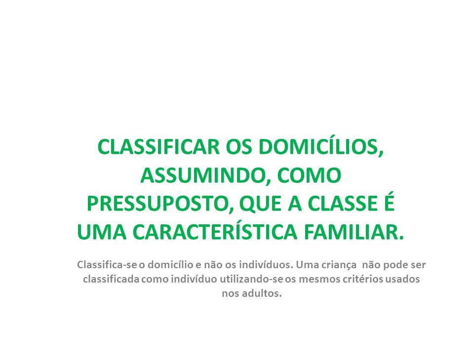 CLASSIFICAR OS DOMICÍLIOS, ASSUMINDO, COMO PRESSUPOSTO, QUE A CLASSE É UMA CARACTERÍSTICA FAMILIAR. Classifica-se o domicílio e não os indivíduos. Uma