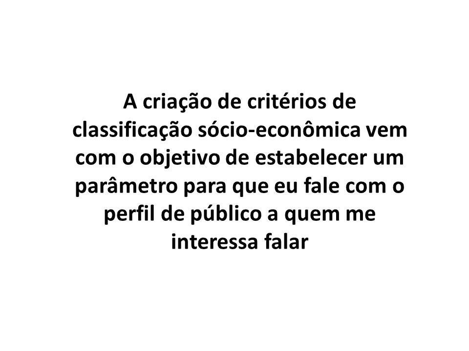 Para saber mais sobre os critérios, acesse MOSAIC BRASIL www.serasaexperian.com.br/mosaic/segmentacao.html CRITÉRIO BRASIL http://www.slideshare.net/fejaques/criterio-brasil-2008