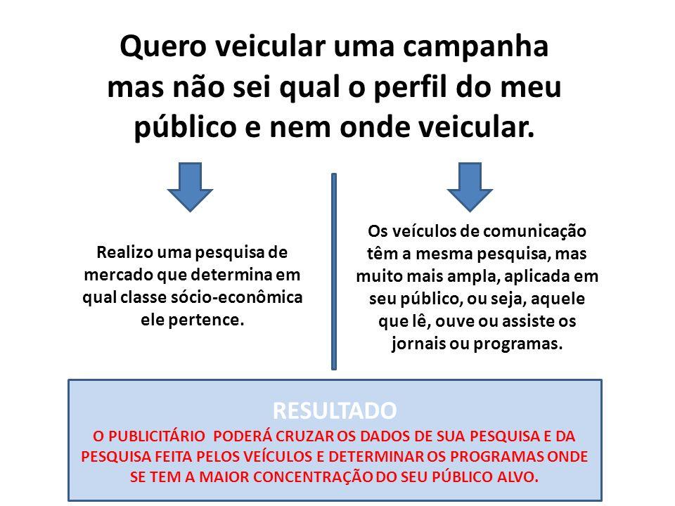 Apesar de muito contestado, o critério adotado aqui no Brasil é o chamado CRITÉRIO BRASIL