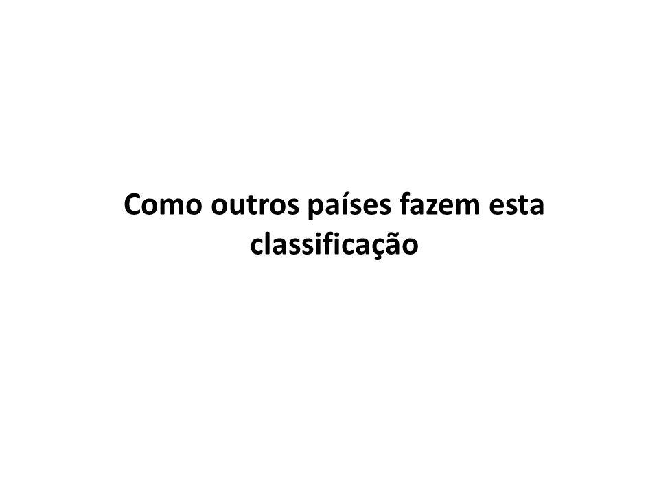 Uma das contestações.Um sujeito atinge 22 pontos e, pelo Critério Brasil, pertence à Classe C1.