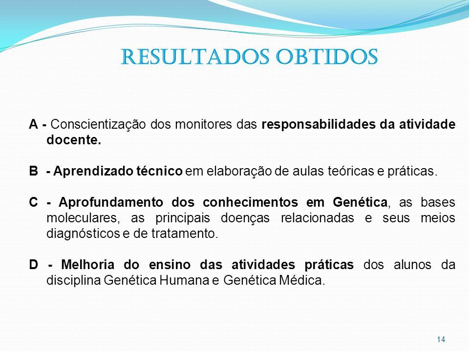 14 RESULTADOS OBTIDOS A - Conscientização dos monitores das responsabilidades da atividade docente. B - Aprendizado técnico em elaboração de aulas teó