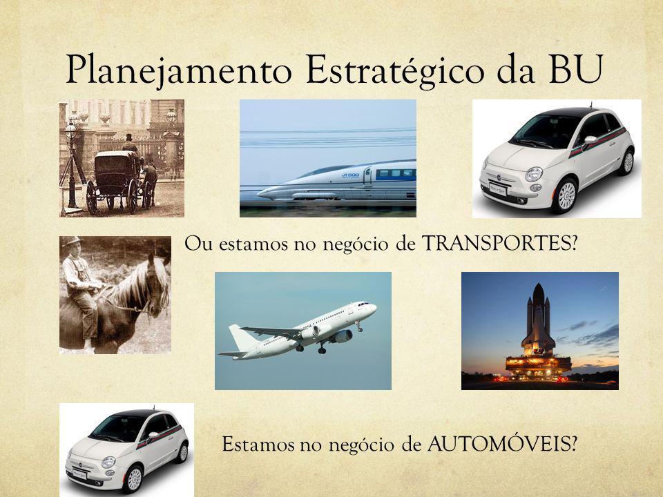 Planejamento Estratégico da BU Estamos no negócio de AUTOMÓVEIS? Ou estamos no negócio de TRANSPORTES?