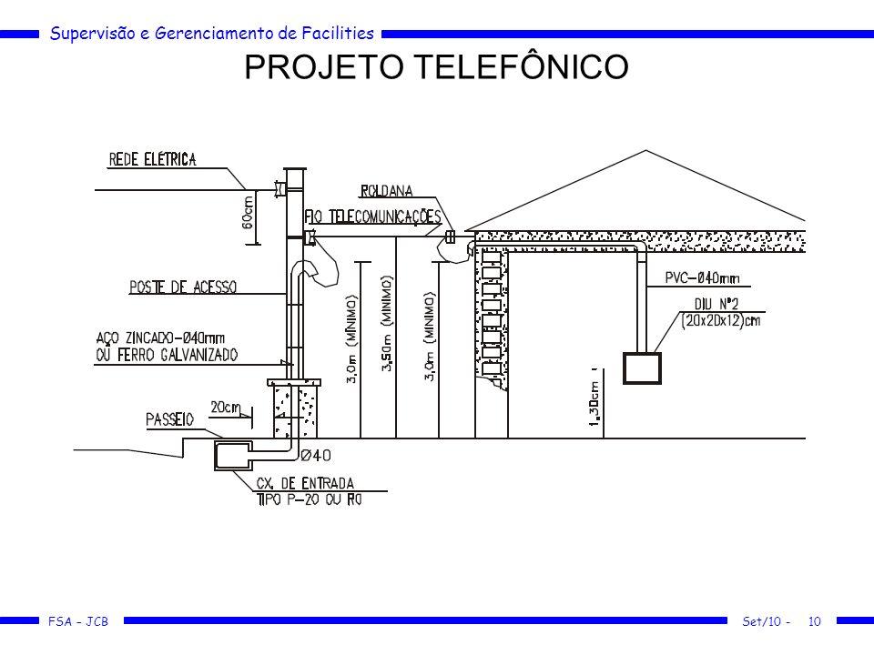 Supervisão e Gerenciamento de Facilities FSA – JCB PROJETO TELEFÔNICO Set/10 -10