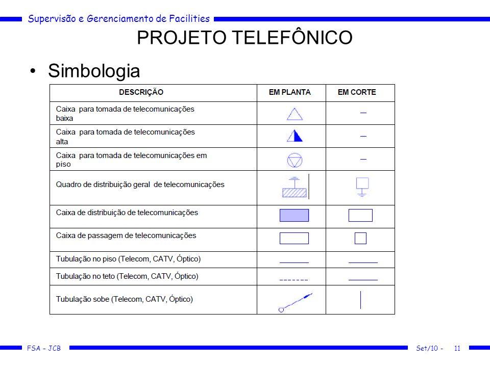 Supervisão e Gerenciamento de Facilities FSA – JCB PROJETO TELEFÔNICO Simbologia Set/10 -11