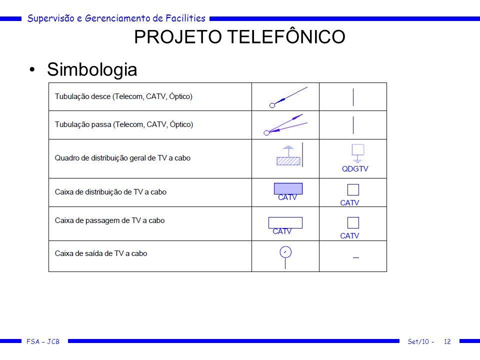 Supervisão e Gerenciamento de Facilities FSA – JCB PROJETO TELEFÔNICO Simbologia Set/10 -12