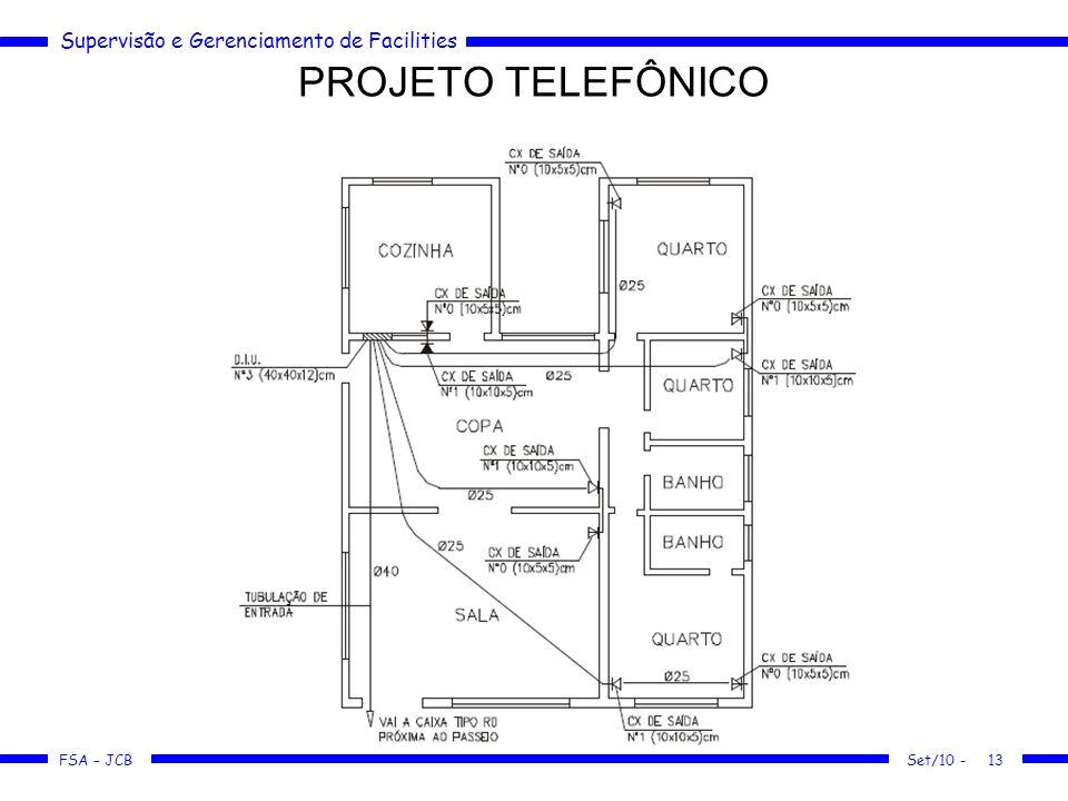 Supervisão e Gerenciamento de Facilities FSA – JCB PROJETO TELEFÔNICO Set/10 -13