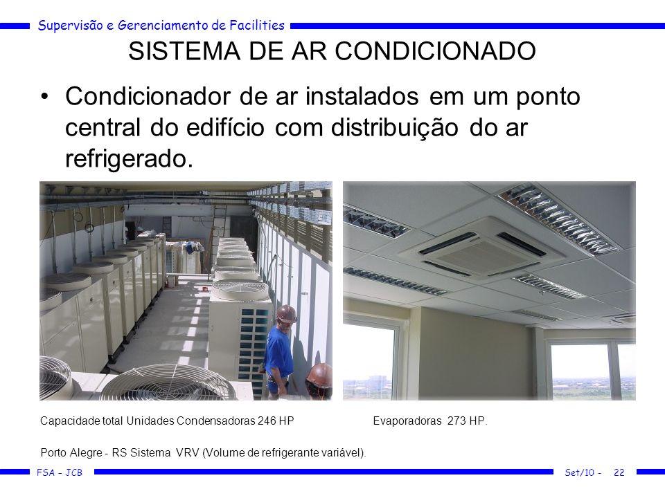 Supervisão e Gerenciamento de Facilities FSA – JCB SISTEMA DE AR CONDICIONADO Condicionador de ar instalados em um ponto central do edifício com distr
