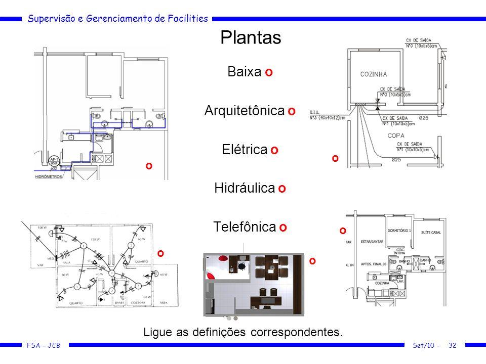 Supervisão e Gerenciamento de Facilities FSA – JCB Plantas Baixa o Arquitetônica o Elétrica o Hidráulica o Telefônica o Set/10 -32 Ligue as definições