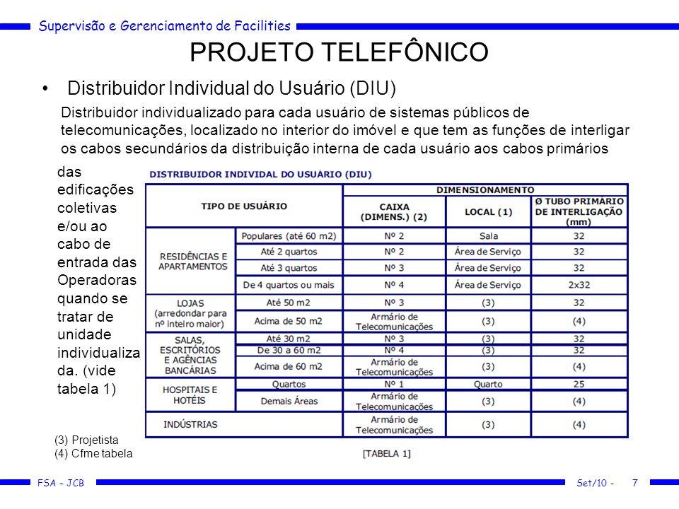 Supervisão e Gerenciamento de Facilities FSA – JCB PROJETO TELEFÔNICO Distribuidor Individual do Usuário (DIU) Distribuidor individualizado para cada