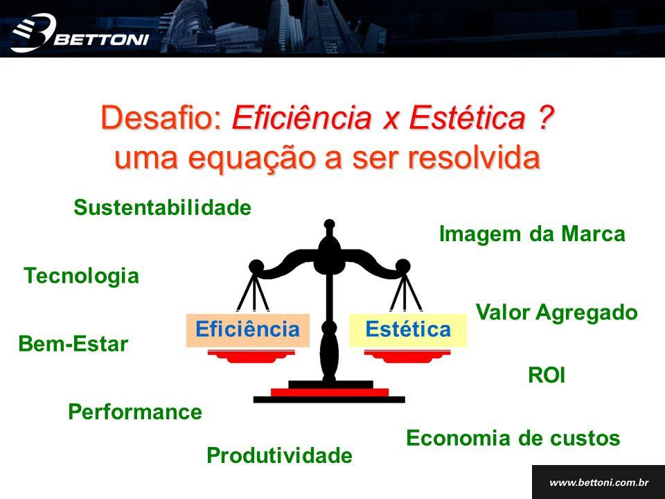 Desafio: Eficiência x Estética ? uma equação a ser resolvida EficiênciaEstética Sustentabilidade Tecnologia Bem-Estar Performance Produtividade Imagem