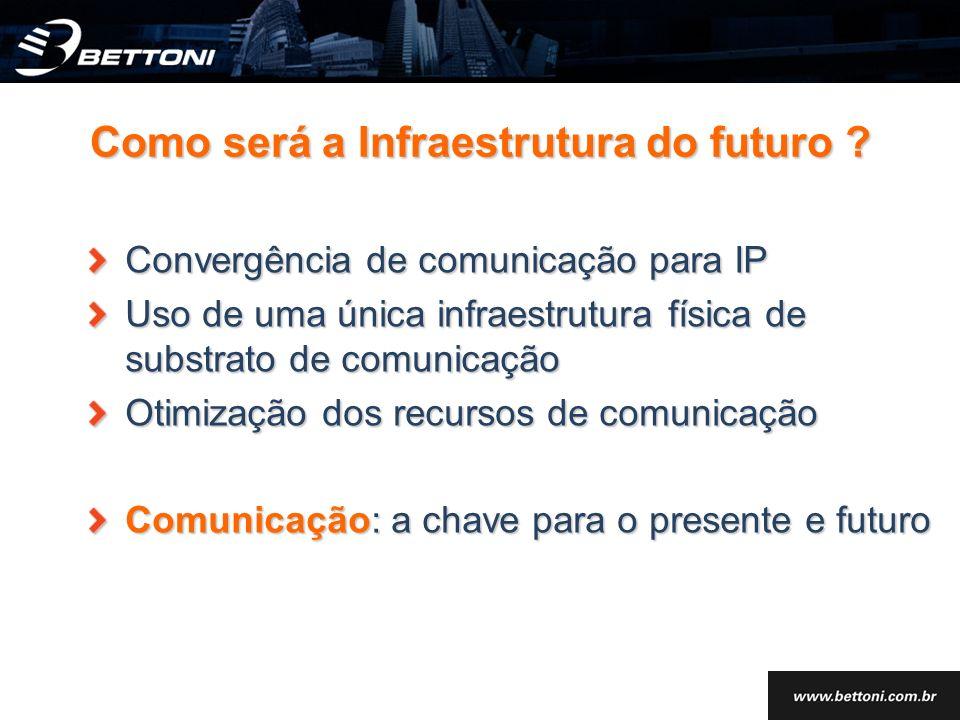 Como será a Infraestrutura do futuro ? Convergência de comunicação para IP Uso de uma única infraestrutura física de substrato de comunicação Otimizaç