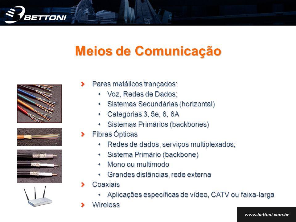 Pares metálicos trançados: Voz, Redes de Dados;Voz, Redes de Dados; Sistemas Secundárias (horizontal)Sistemas Secundárias (horizontal) Categorias 3, 5
