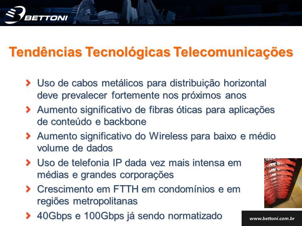 Uso de cabos metálicos para distribuição horizontal deve prevalecer fortemente nos próximos anos Aumento significativo de fibras óticas para aplicaçõe