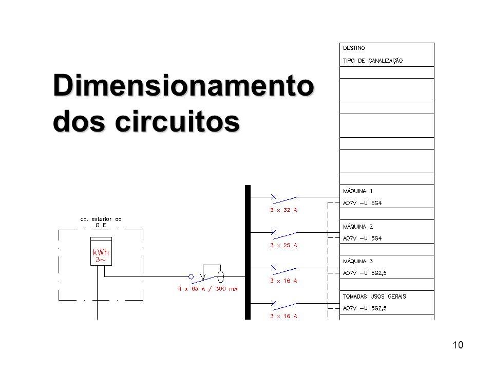10 Dimensionamento dos circuitos