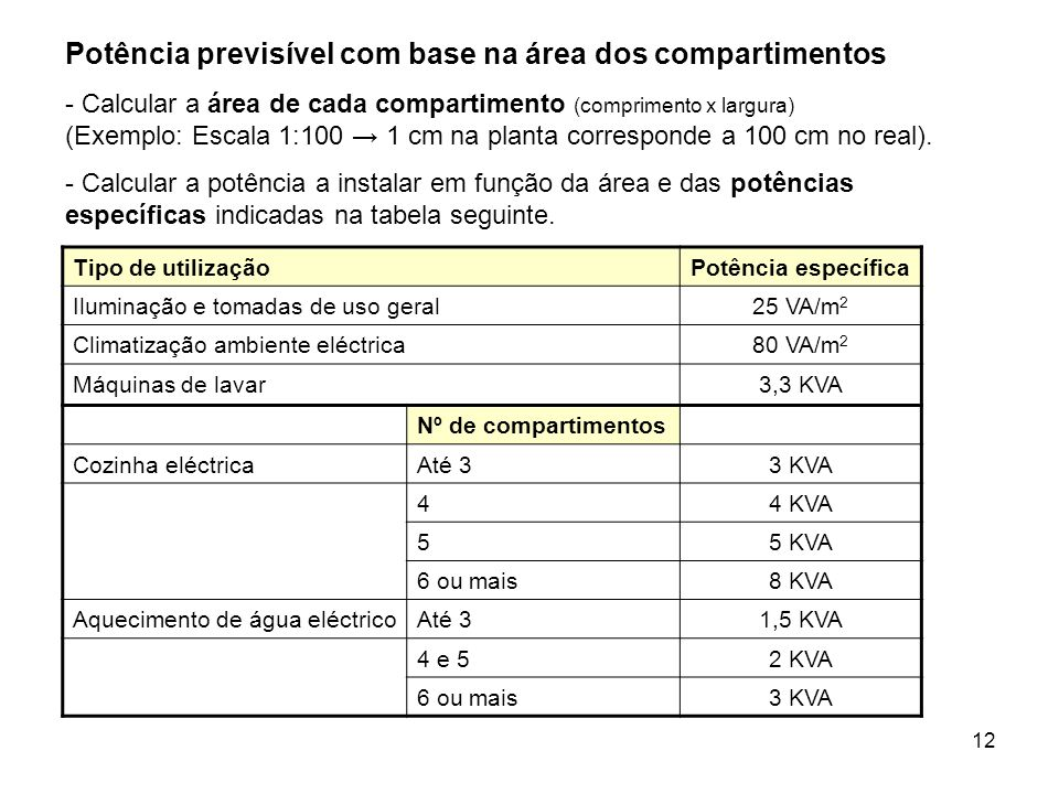 12 Potência previsível com base na área dos compartimentos - Calcular a área de cada compartimento (comprimento x largura) (Exemplo: Escala 1:100 1 cm na planta corresponde a 100 cm no real).