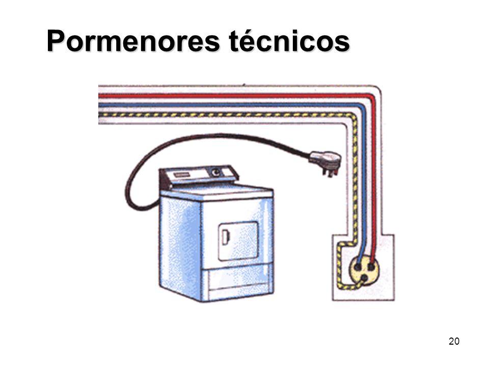 20 Pormenores técnicos