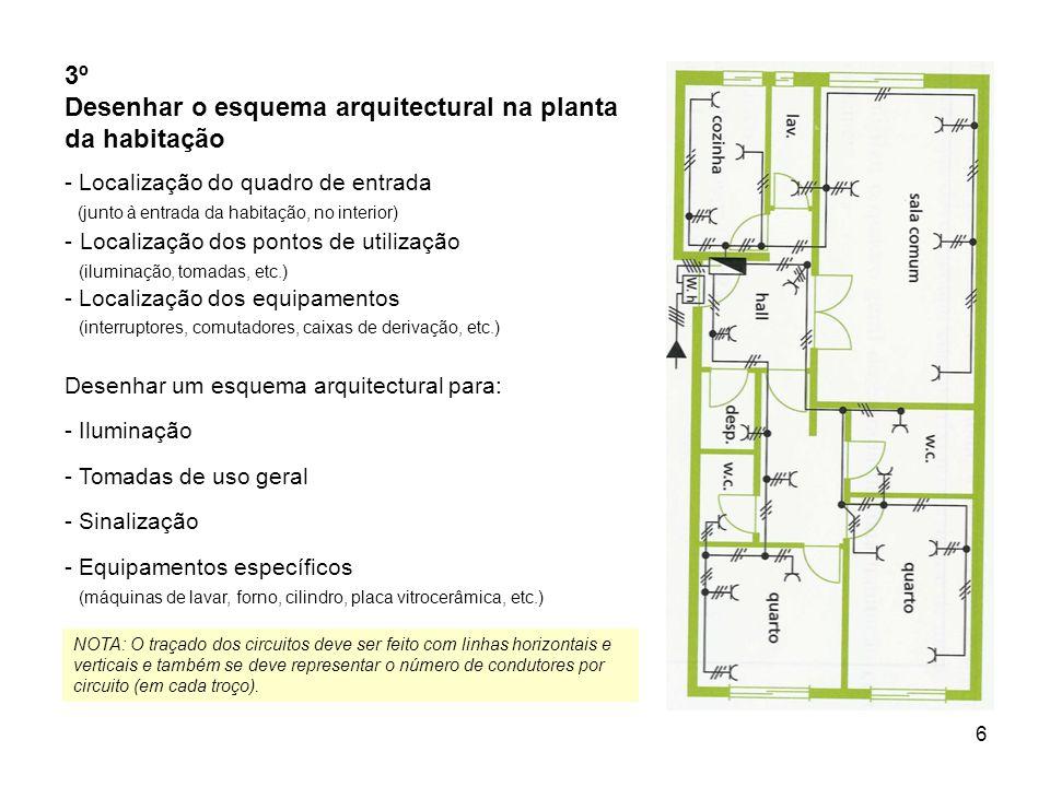 6 3º Desenhar o esquema arquitectural na planta da habitação - Localização do quadro de entrada - (junto à entrada da habitação, no interior) - Localização dos pontos de utilização - (iluminação, tomadas, etc.) - Localização dos equipamentos - (interruptores, comutadores, caixas de derivação, etc.) - Desenhar um esquema arquitectural para: - Iluminação - Tomadas de uso geral - Sinalização - Equipamentos específicos - (máquinas de lavar, forno, cilindro, placa vitrocerâmica, etc.) NOTA: O traçado dos circuitos deve ser feito com linhas horizontais e verticais e também se deve representar o número de condutores por circuito (em cada troço).
