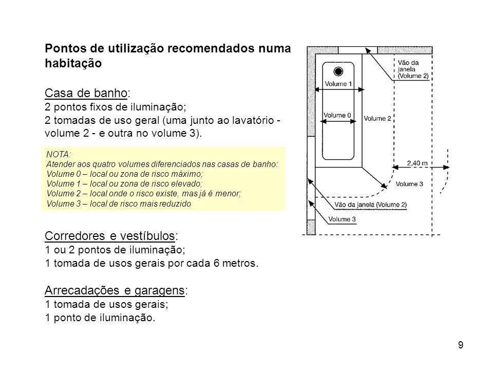 9 Pontos de utilização recomendados numa habitação Casa de banho: 2 pontos fixos de iluminação; 2 tomadas de uso geral (uma junto ao lavatório - volume 2 - e outra no volume 3).