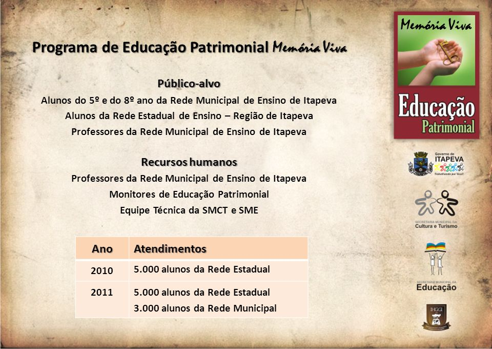 AnoAtendimentos 2010 5.000 alunos da Rede Estadual 20115.000 alunos da Rede Estadual 3.000 alunos da Rede Municipal Programa de Educação Patrimonial M
