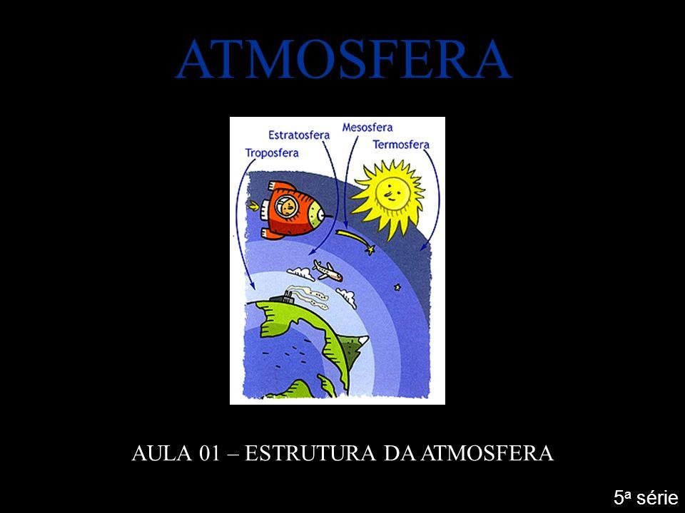 ATMOSFERA AULA 01 – ESTRUTURA DA ATMOSFERA 5 a série