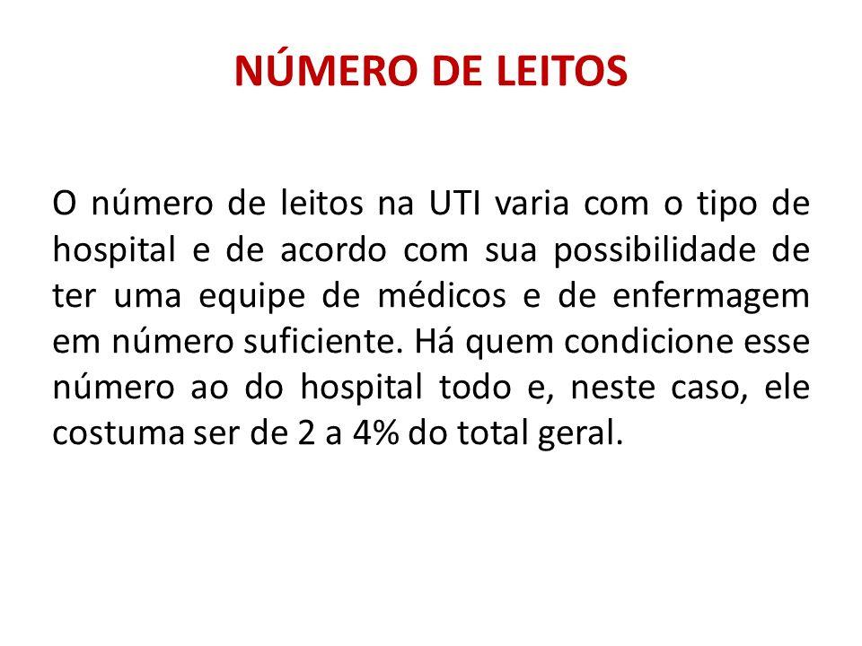 NÚMERO DE LEITOS O número de leitos na UTI varia com o tipo de hospital e de acordo com sua possibilidade de ter uma equipe de médicos e de enfermagem